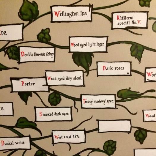 Beer family tree